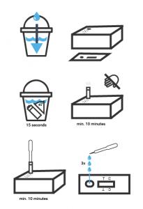instructie blauwalg zelftest