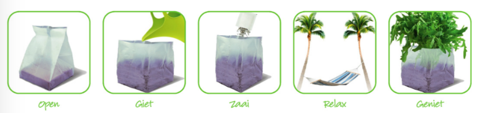 bag to nature stappenplan